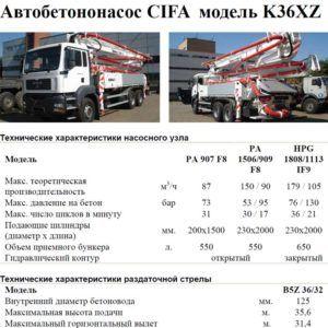 Автобетононасос CIFA модель K36XZ
