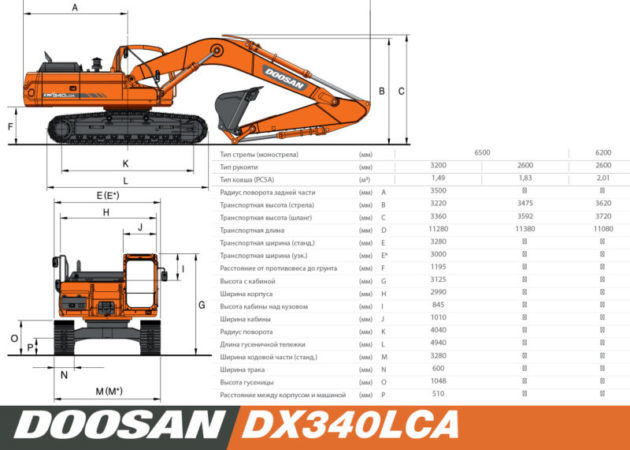 Экскаватор Doosan DX 340 LCA
