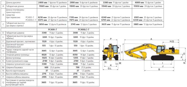 Экскаватор Komatsu PC 4000 - технические характеристики модели