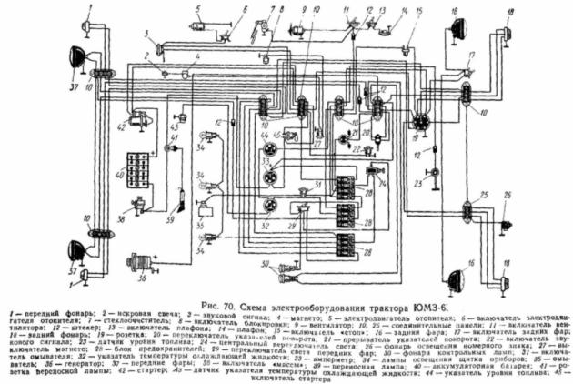 Схема электрооборудования трактора ЮМЗ-6