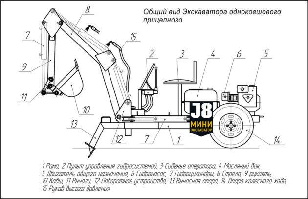 Схема прицепного экскаватора