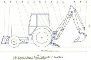 Технические параметры экскаватора