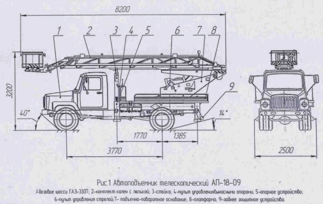 Автовышка чертеж