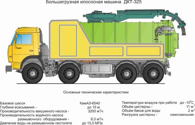 Большегрузный илосос ДКТ-325