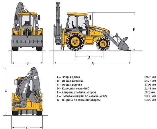Экскаватор-погрузчик Volvo BL 71 B - общий вид в транспортном и рабочем положении