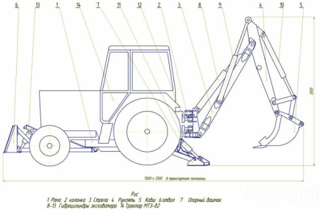 Экскаватор на тракторном шасси — устройство