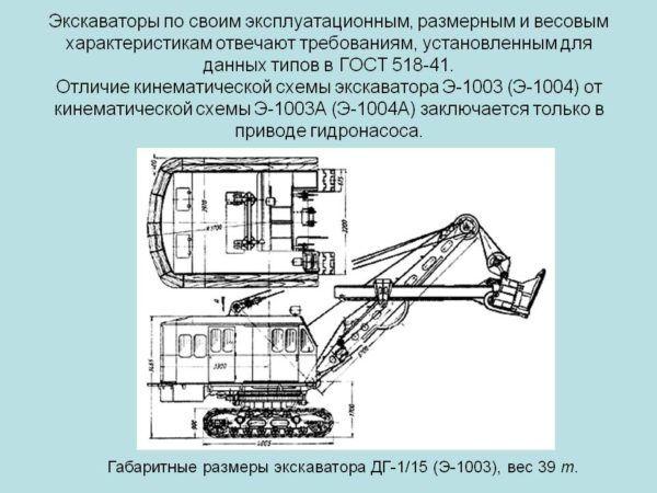 Гидравлический экскаватор ЭКГВ