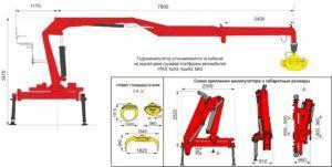 Гидроманипулятор - схема устройства