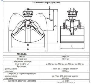Ковш грейферный V40