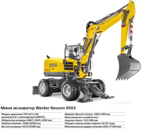 Мини-экскаватор Wacker Neuson 9503
