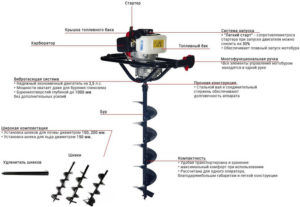 Обзор мотобура на бензине Gardenlux BB52-1