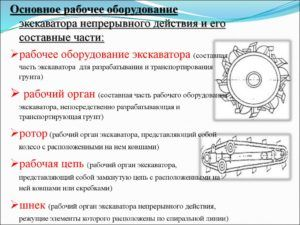 Основное рабочее оборудование роторного оборудования