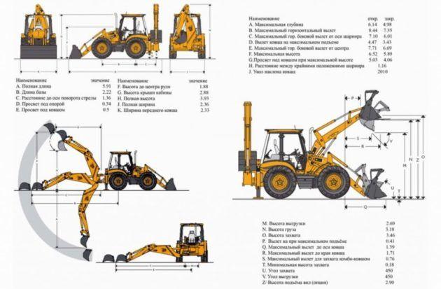 Подробные технические характеристики экскаватора-погрузчика JCB 4CX