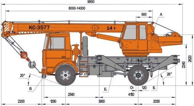 Размеры автокрана
