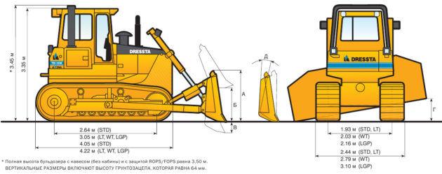 Размеры гусеничного бульдозера DRESSTA TD-15M
