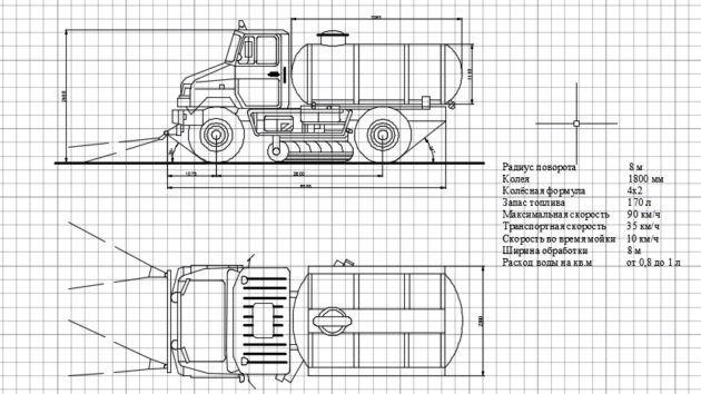 Схема полива участка при помощи поливочной машины Marani
