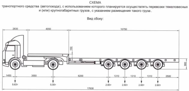 Схема транспортного средства с полуприцепом