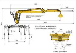Схема устройства крана манипулятора