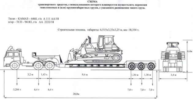 Схемы транспортных средства автопоезда
