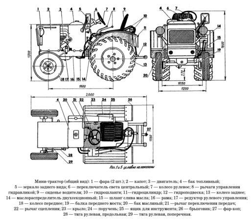 Трактор чертеж