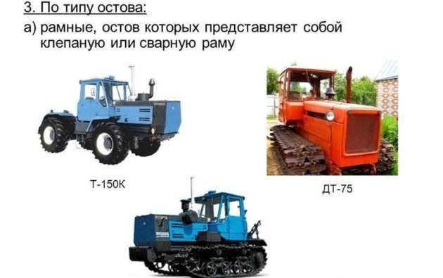 Тракторы по типу остова