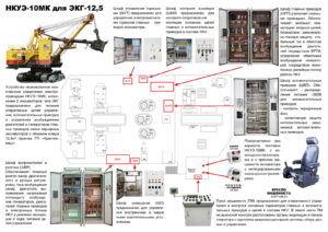Устройство одного из самых популярных карьерных экскаваторов ЭКГ-12,5