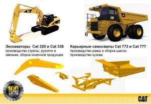 100 лет Caterpillar в России