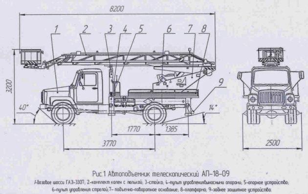 2 Техническая характеристика автовышки ГАЗ 3307, АПТ-17 метр