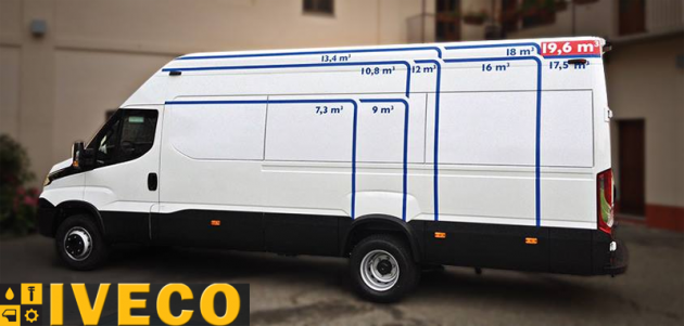 Габариты Iveco Daily