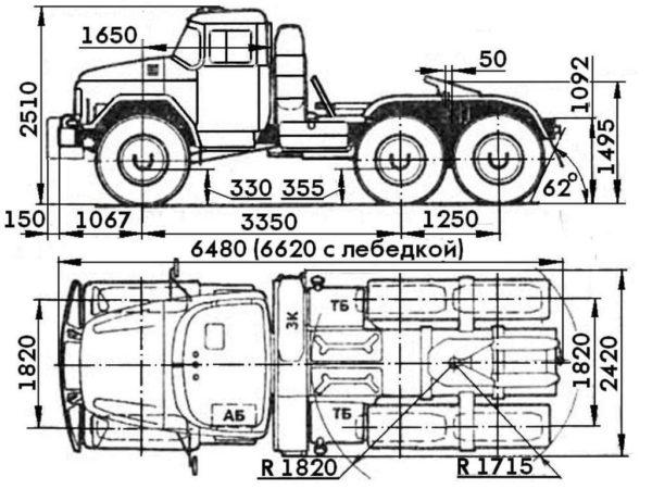 Габаритные размеры Зил-131