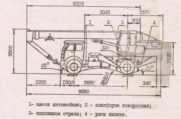 Автомобильный стреловой кран КС-3577-3-2