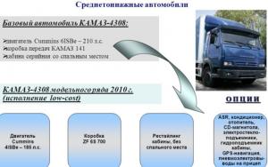 Базовый автомобиль КАМАЗ-4308