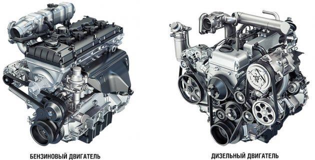 Бензиновый и дизельный двигатели