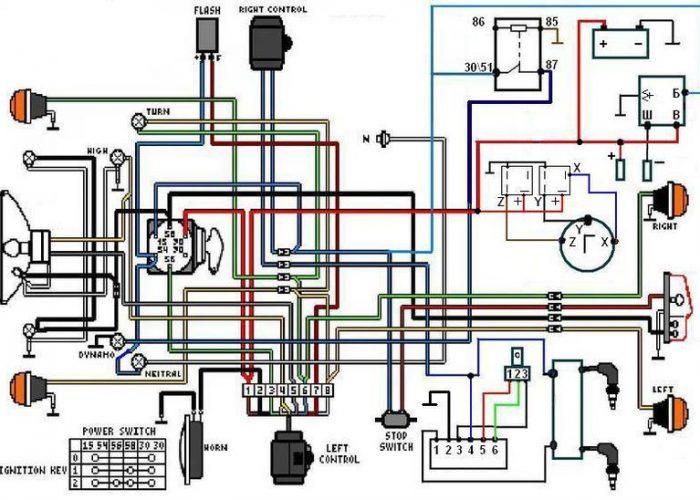 Бесконтактный полупроводниковый генератор напряжения РР350-А
