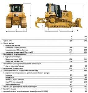 Бульдозер Caterpillar D6N 20 тонн
