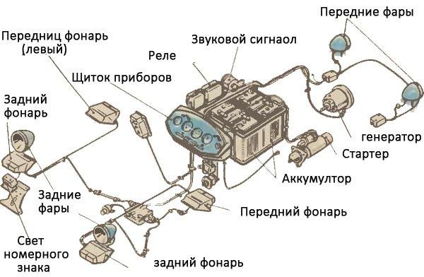 Электрооборудование трактора Т-25