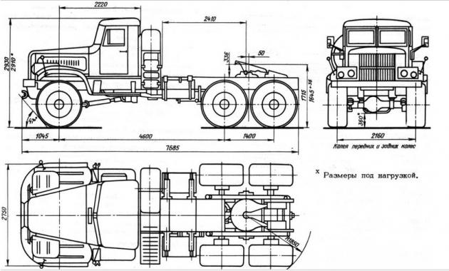 Габариты КрАЗ-255В