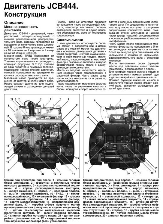 Характеристики двигателя экскаватора JCB 4CX