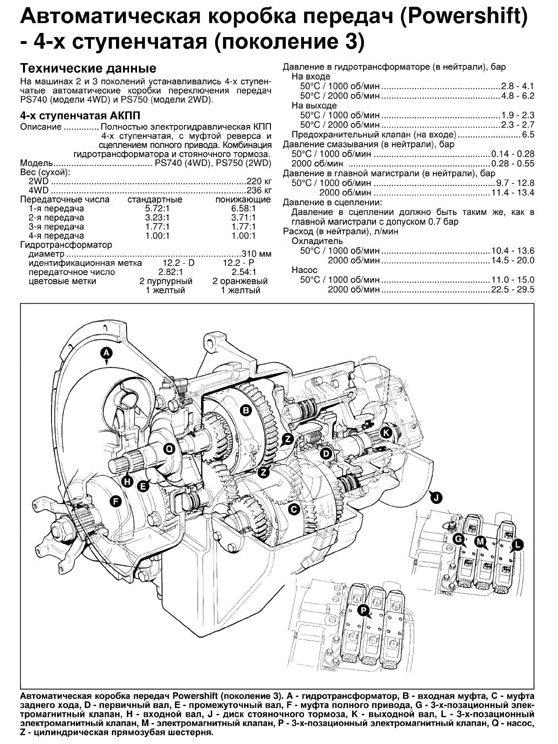 Коробка передач погрузчика JCB 4CX