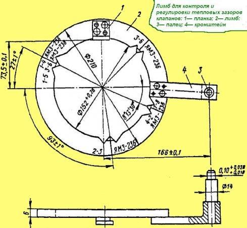 Лимб для контроля и регулировки тепловых зазоров клапанов