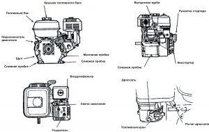 Основные детали двигателя