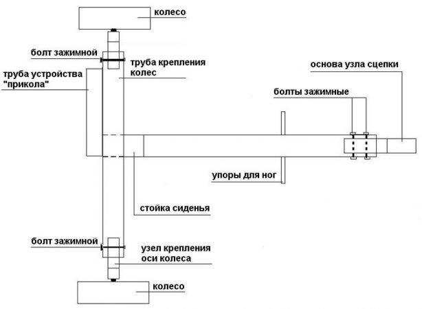 Основные элементы адаптера