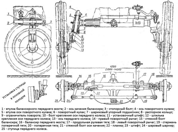 Передняя часть трактора Т 25