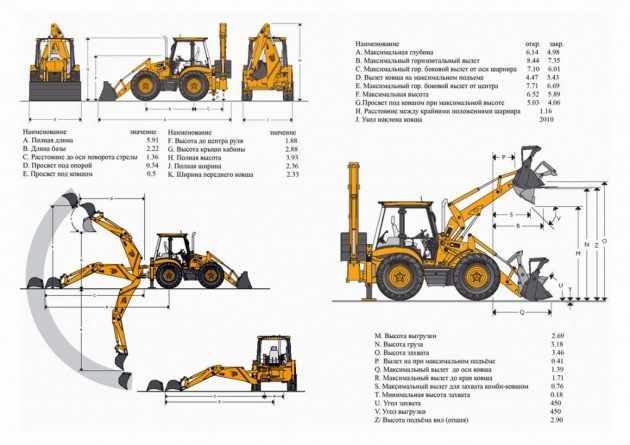 Подробные технические характеристики экскаваторов JCB