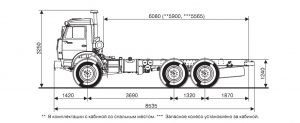 Праметры шасси KAMAZ - 43118