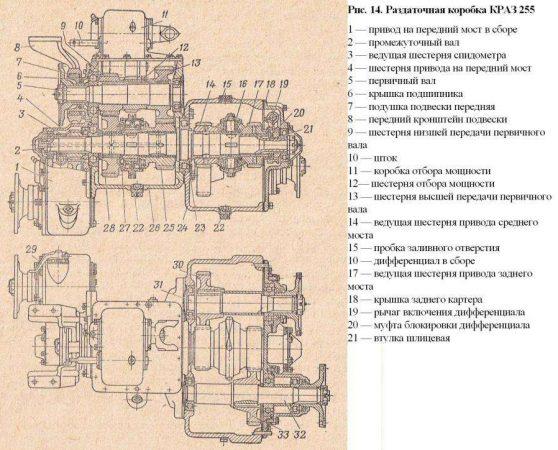 Раздаточная коробка КРАЗ 255