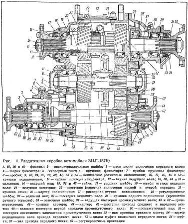 Раздаточная коробка ЗИЛ-157К