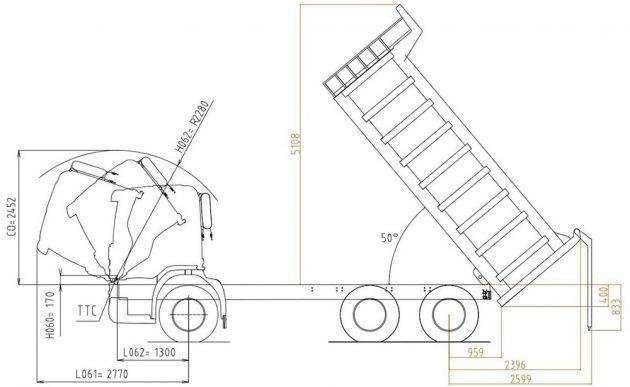 Scania P400 - габариты и технические возможности