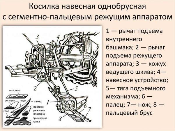 Схема косилки