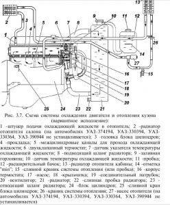 Схема системы охлаждения двигателя и отопления кузова